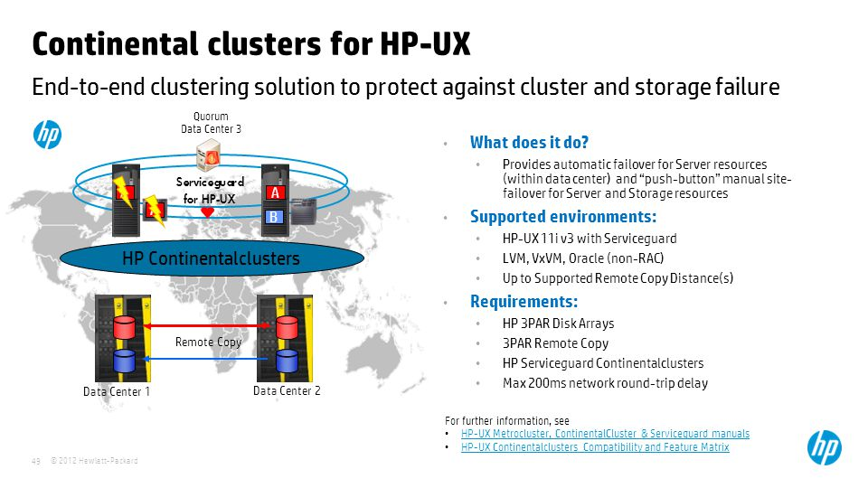 Continental clusters for HP-UX
