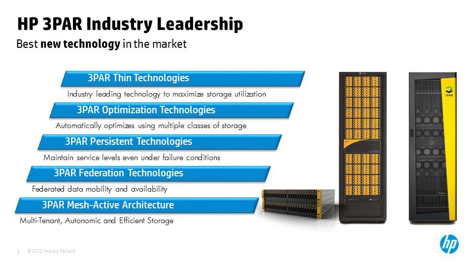 HP 3PAR Industry Leadership
