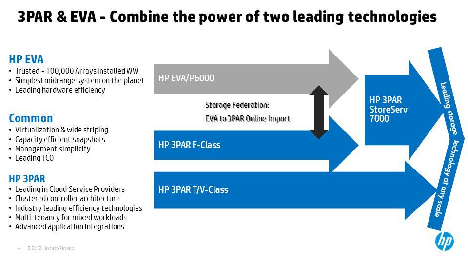 3PAR & EVA - Combine the power of two leading technologies