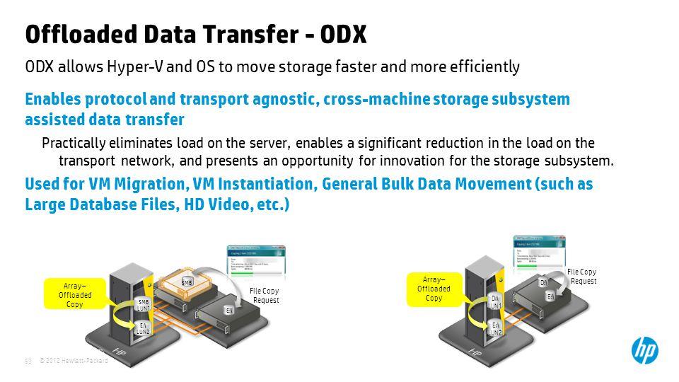 Offloaded Data Transfer - ODX