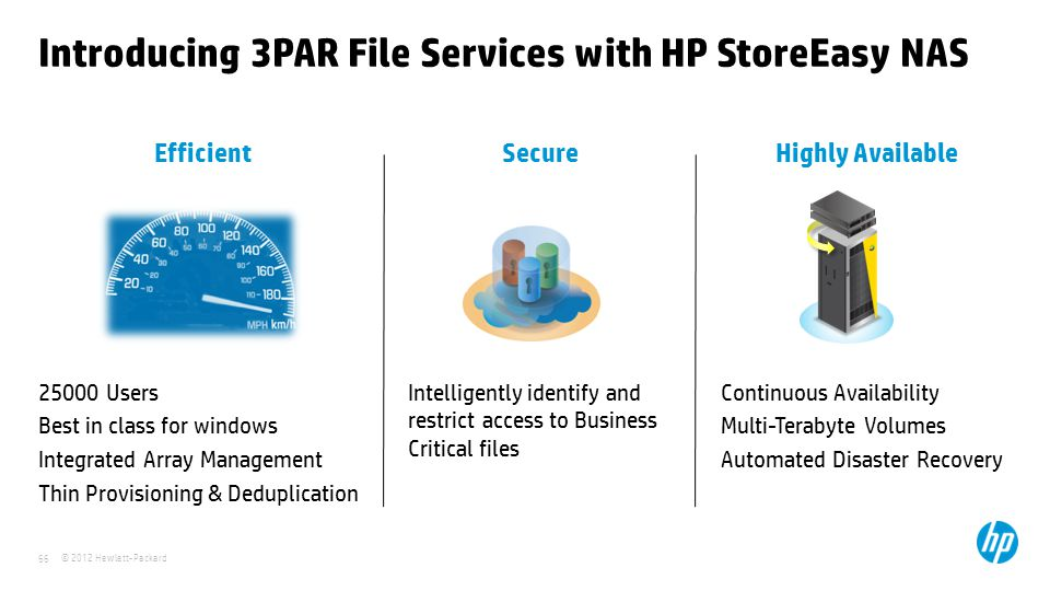 Introducing 3PAR File Services with HP StoreEasy NAS