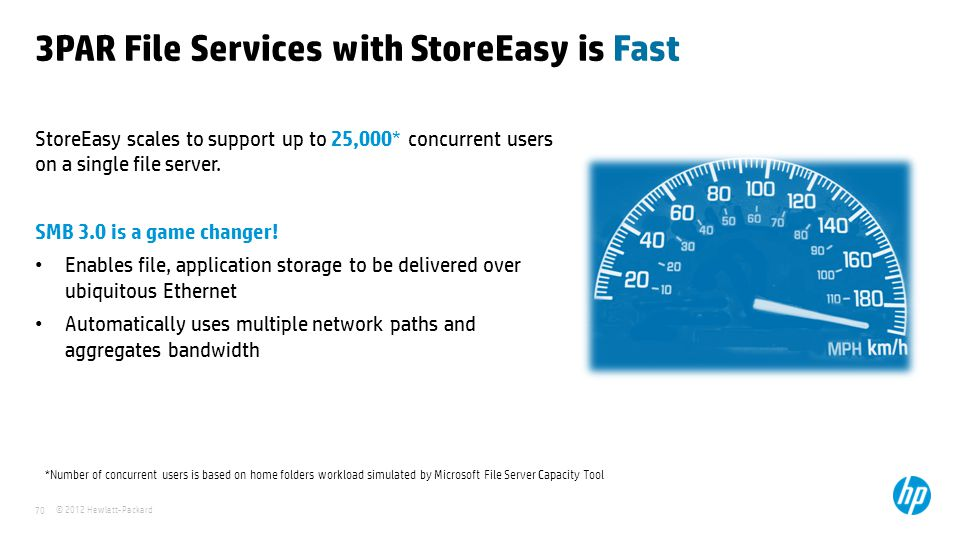 3PAR File Services with StoreEasy is Fast