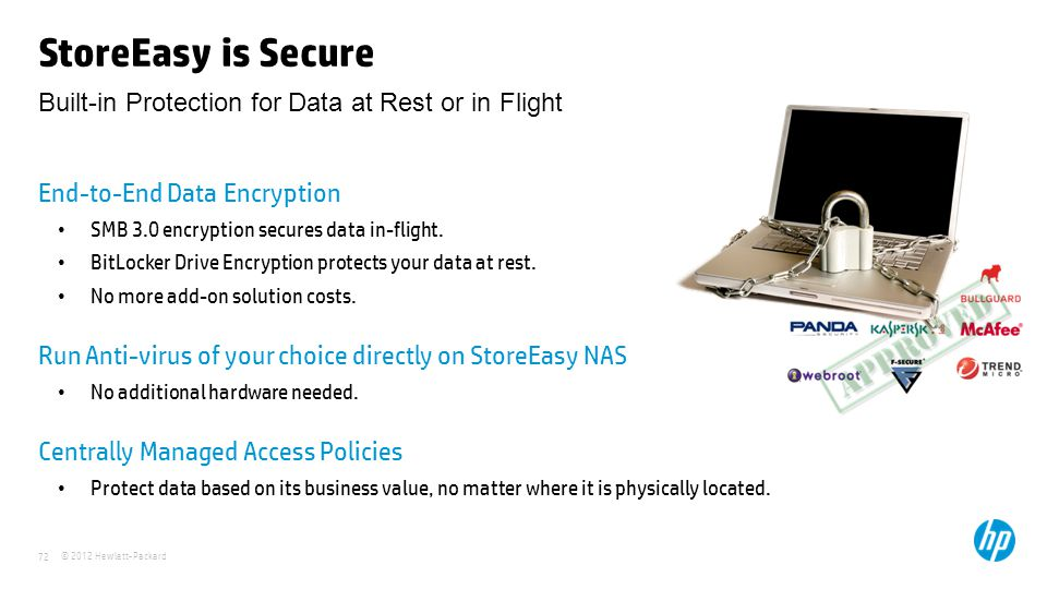 Built-in Protection for Data at Rest or in Flight