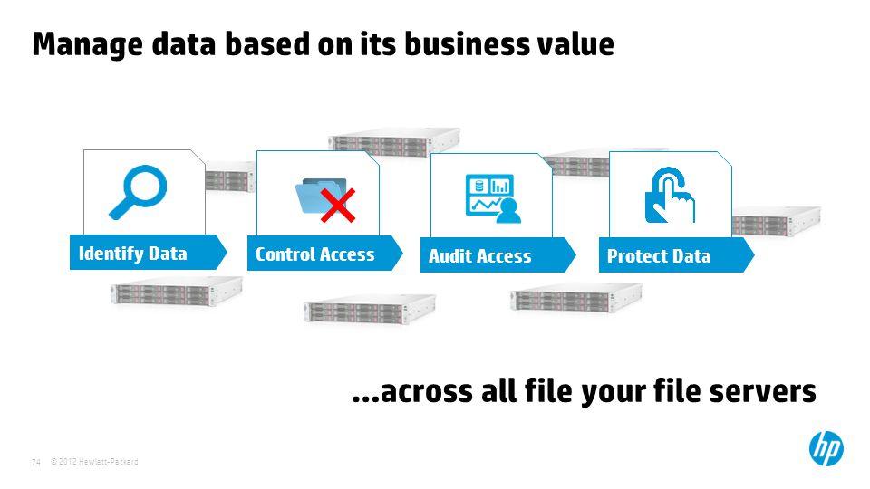 Manage data based on its business value