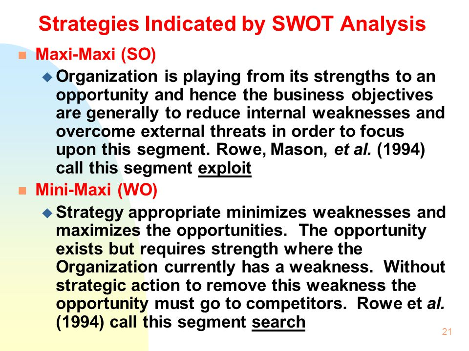 Strategies Indicated by SWOT Analysis