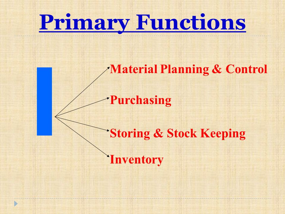 1 Primary Functions Material Planning & Control Purchasing