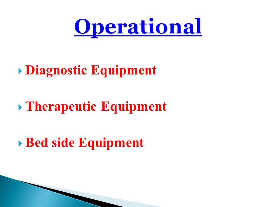 Operational Diagnostic Equipment Therapeutic Equipment