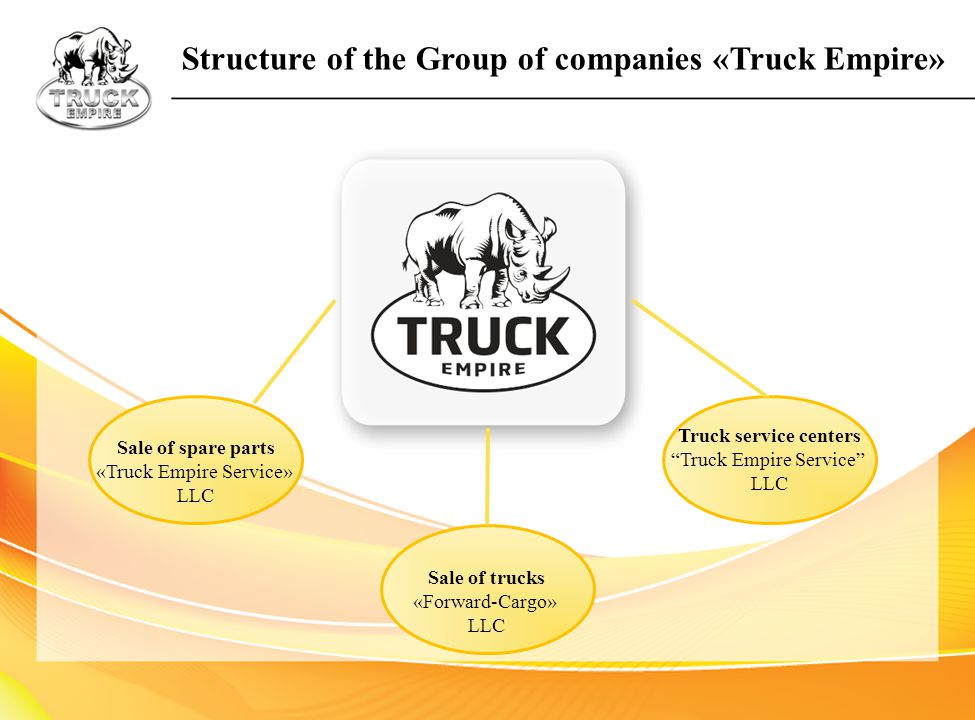 Structure of the Group of companies «Truck Empire»
