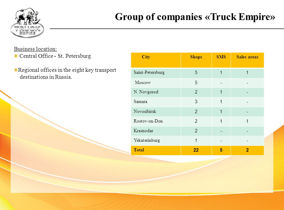 Group of companies «Truck Empire»