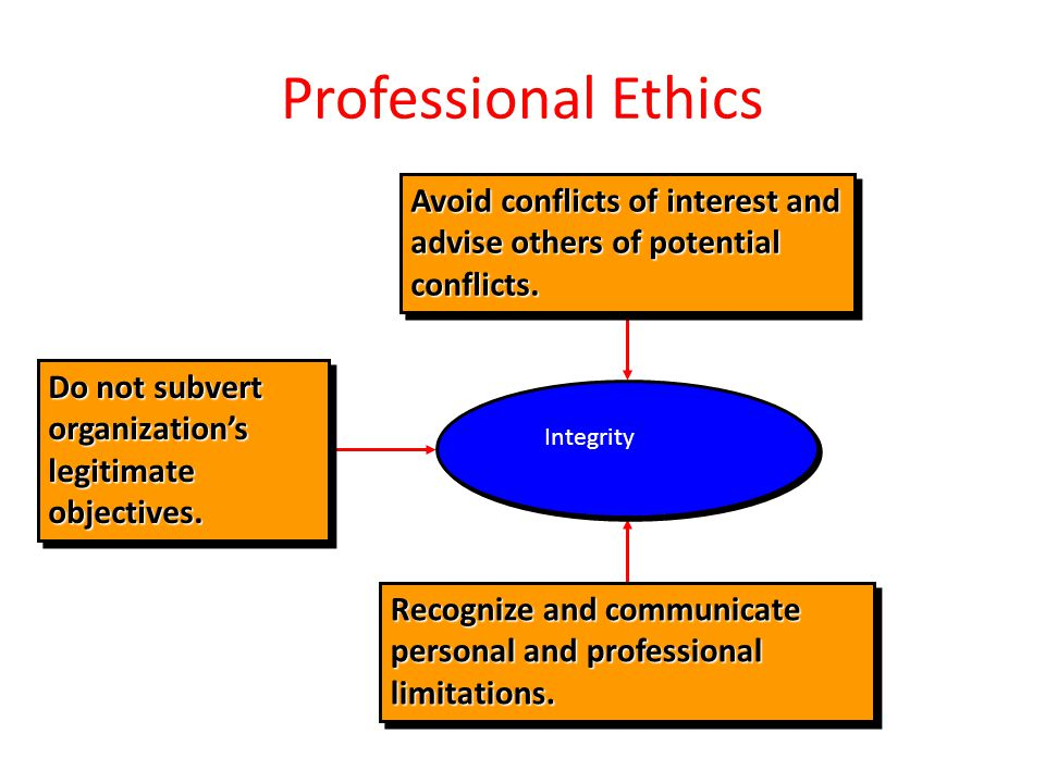 Professional Ethics Avoid conflicts of interest and advise others of potential conflicts. Do not subvert organization's legitimate objectives.