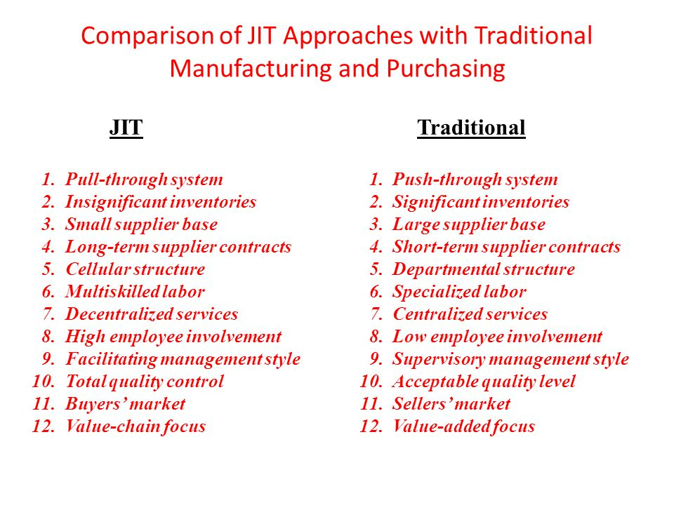 Comparison of JIT Approaches with Traditional Manufacturing and Purchasing