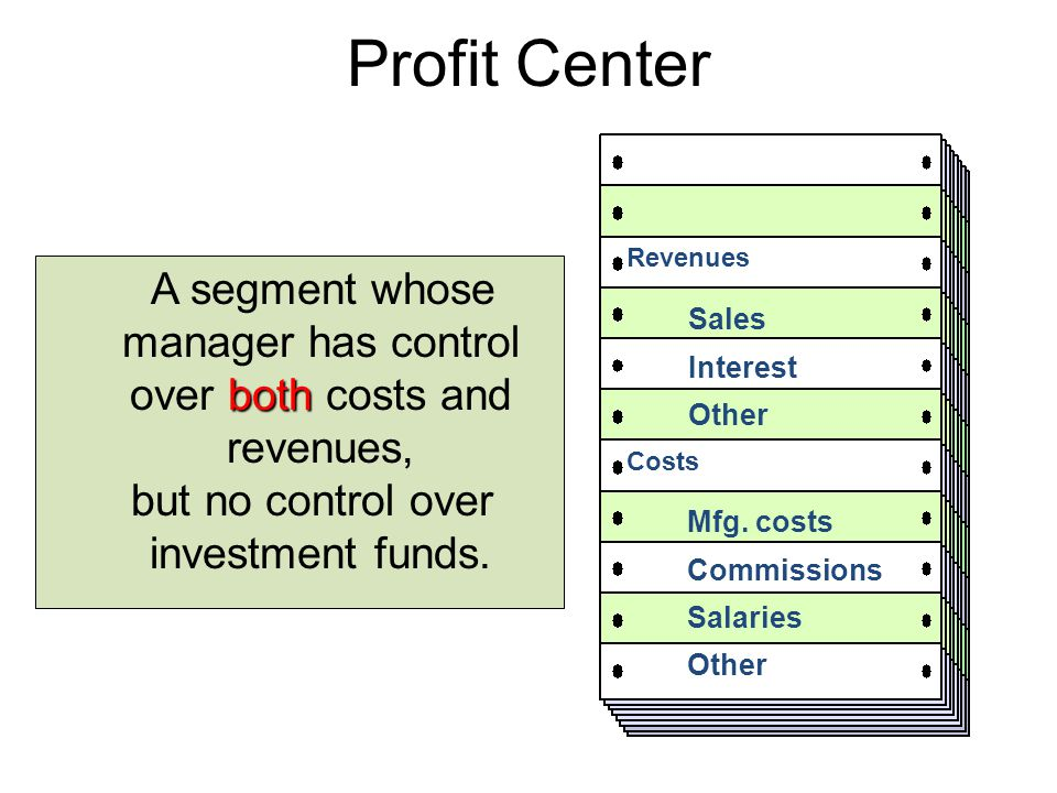 10-108 Profit Center. 10-108. Revenues. Sales. Interest. Other. Costs. Mfg. costs. Commissions.