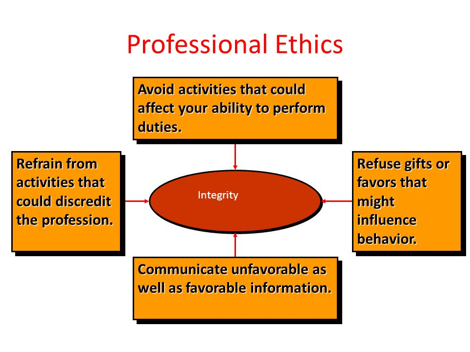 Professional Ethics Avoid activities that could affect your ability to perform duties. Refrain from activities that could discredit the profession.