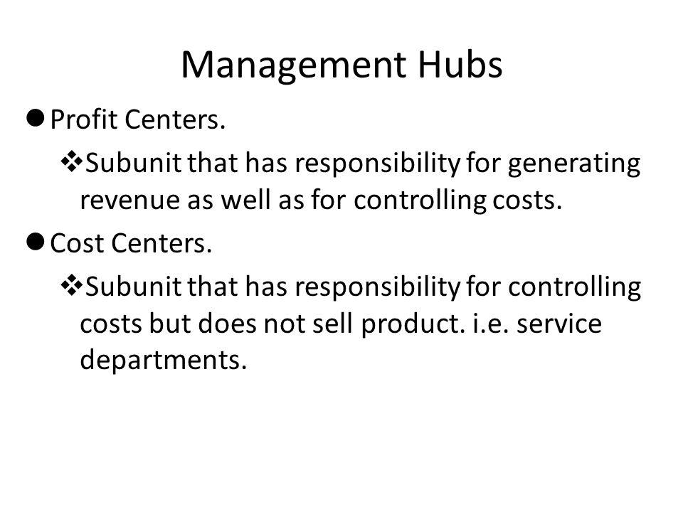 Management Hubs Profit Centers.