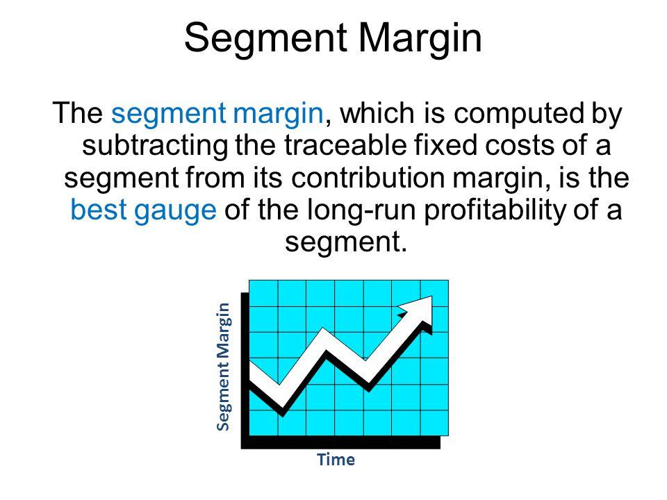 10-148 Segment Margin. 10-148.