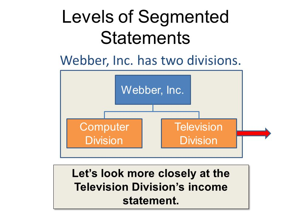 Levels of Segmented Statements