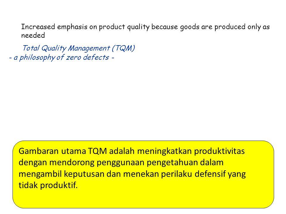 Gambaran utama TQM adalah meningkatkan produktivitas