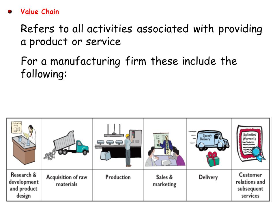 For a manufacturing firm these include the following: