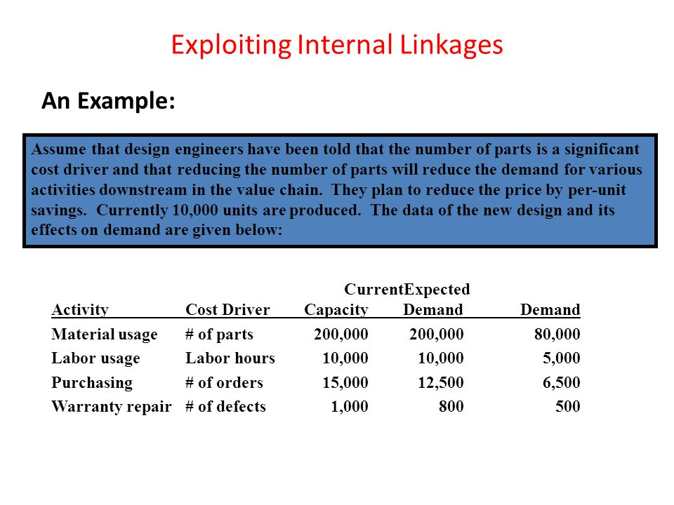 Exploiting Internal Linkages
