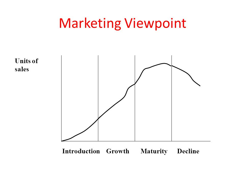 Marketing Viewpoint Units of sales