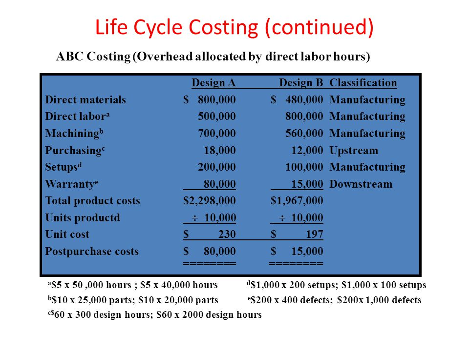 Life Cycle Costing (continued)