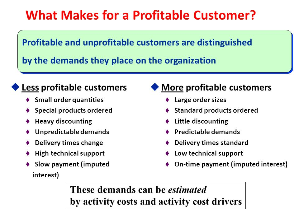 What Makes for a Profitable Customer