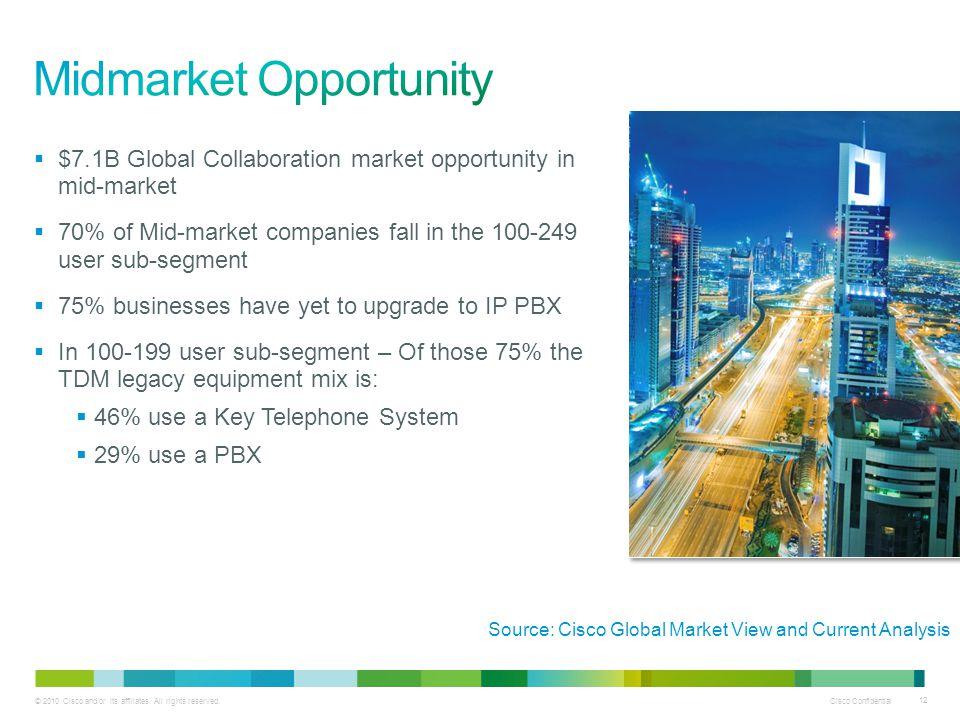 Midmarket Opportunity