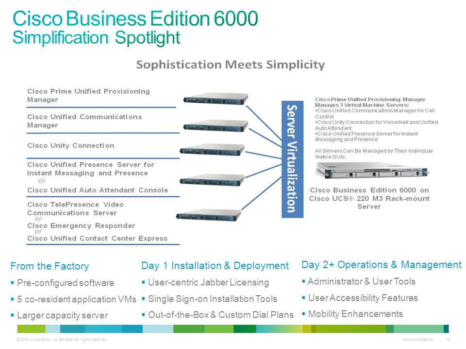 Cisco Business Edition 6000 Simplification Spotlight