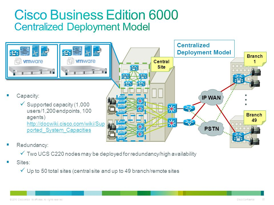Cisco Business Edition 6000 Centralized Deployment Model