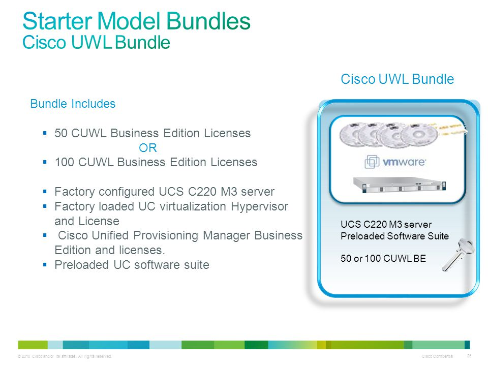 Starter Model Bundles Cisco UWL Bundle Cisco UWL Bundle