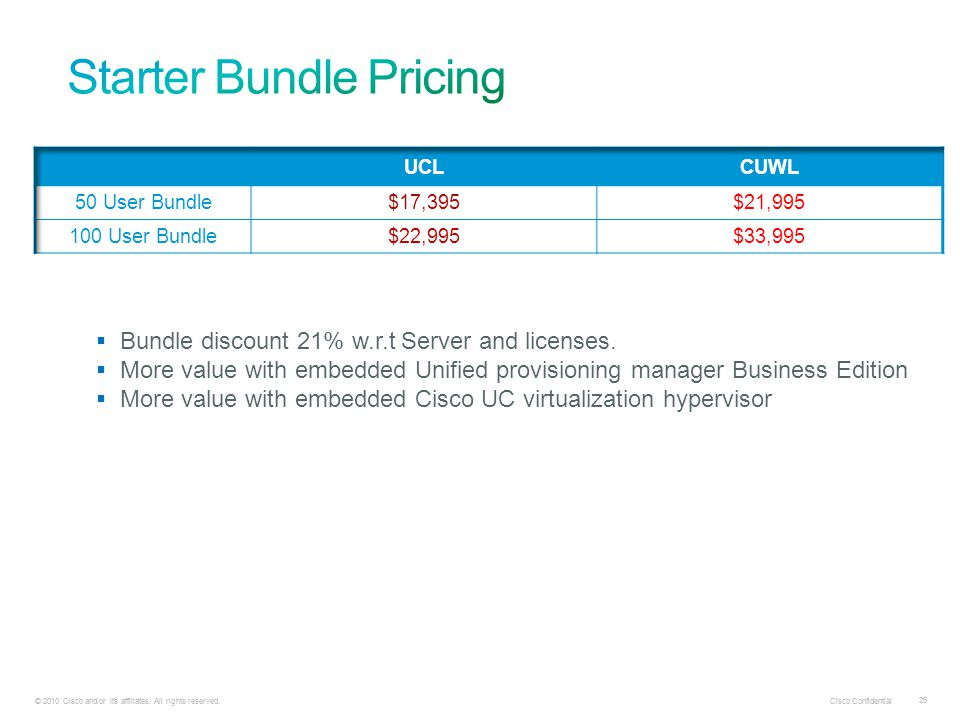 Starter Bundle Pricing