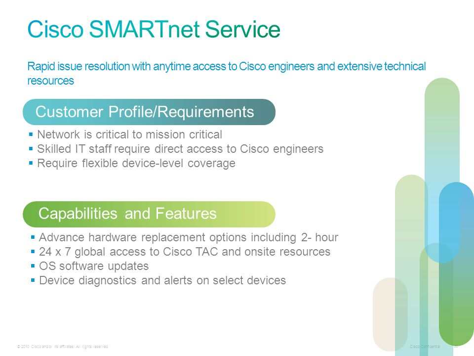 Cisco SMARTnet Service