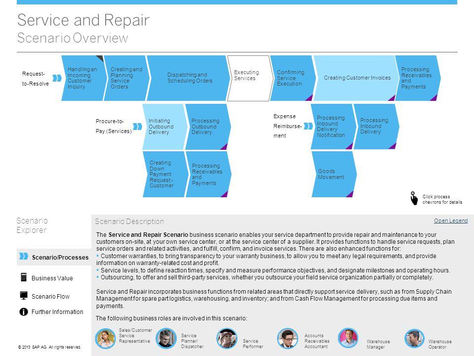 Service and Repair Scenario Overview