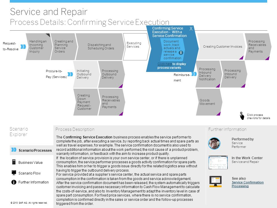 Service and Repair Process Details: Confirming Service Execution
