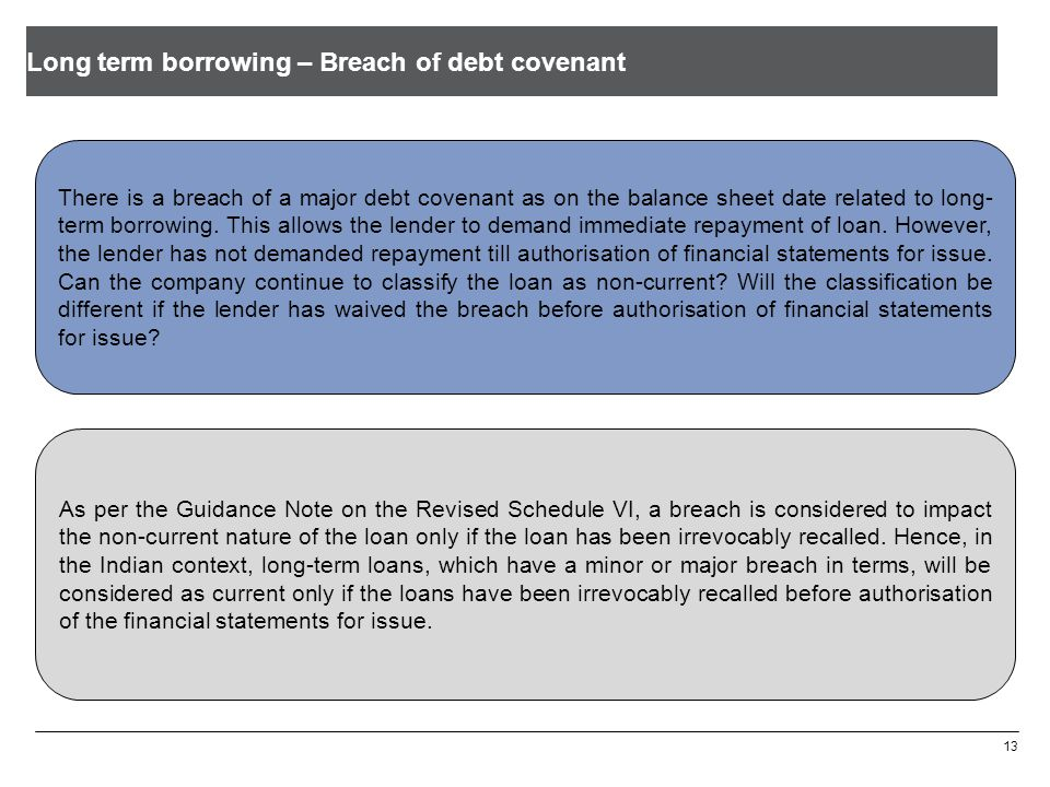 Long term borrowing – Breach of debt covenant