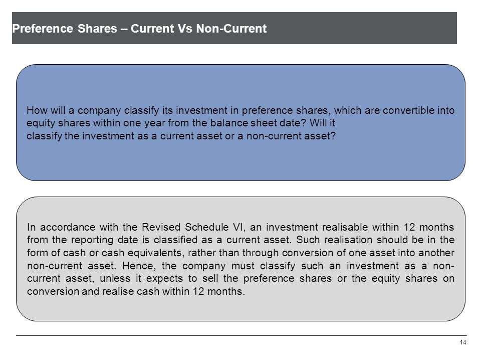 Preference Shares – Current Vs Non-Current