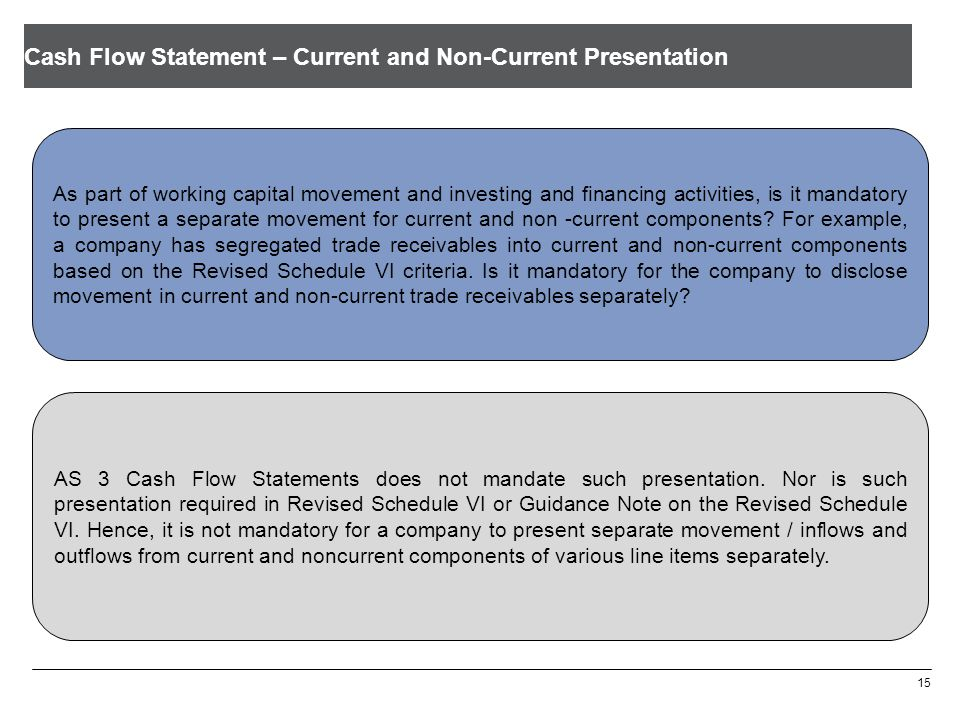 Cash Flow Statement – Current and Non-Current Presentation
