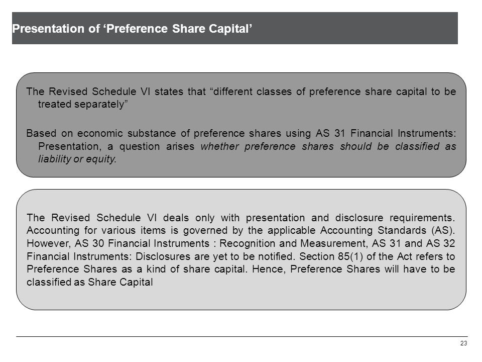 Presentation of 'Preference Share Capital'