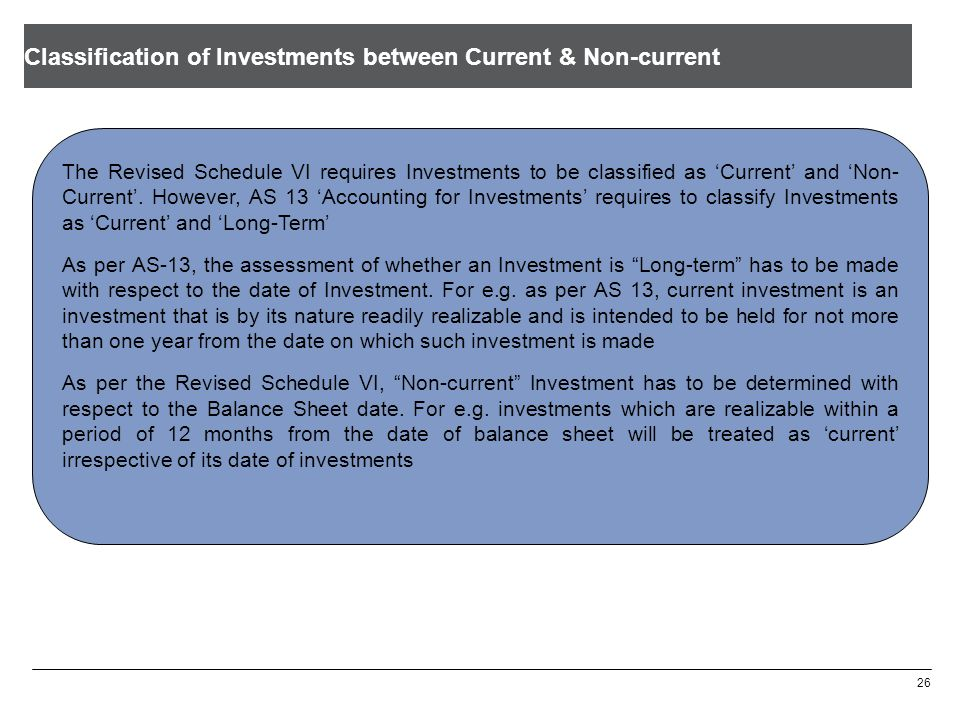 Classification of Investments between Current & Non-current