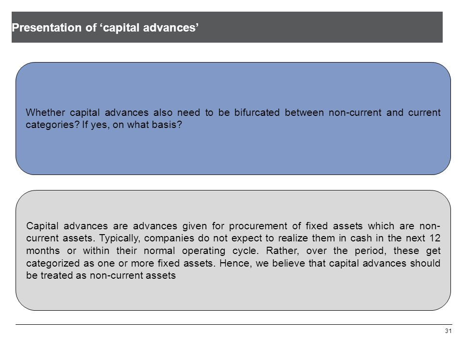 Presentation of 'capital advances'