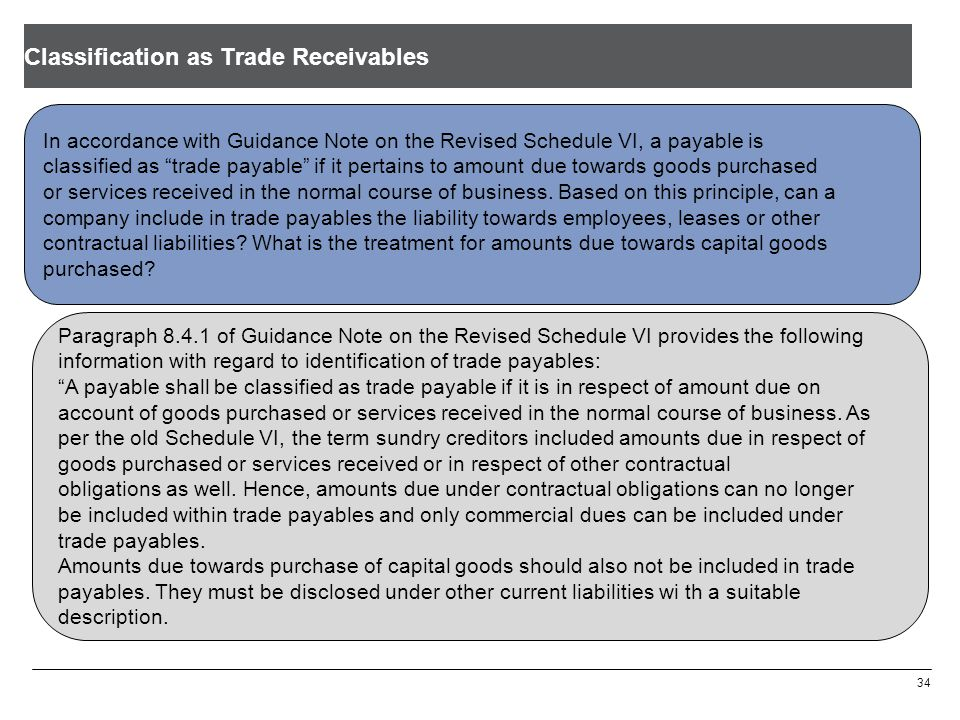 Classification as Trade Receivables
