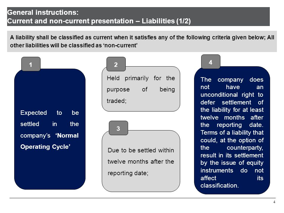 General instructions: Current and non-current presentation – Liabilities (1/2)