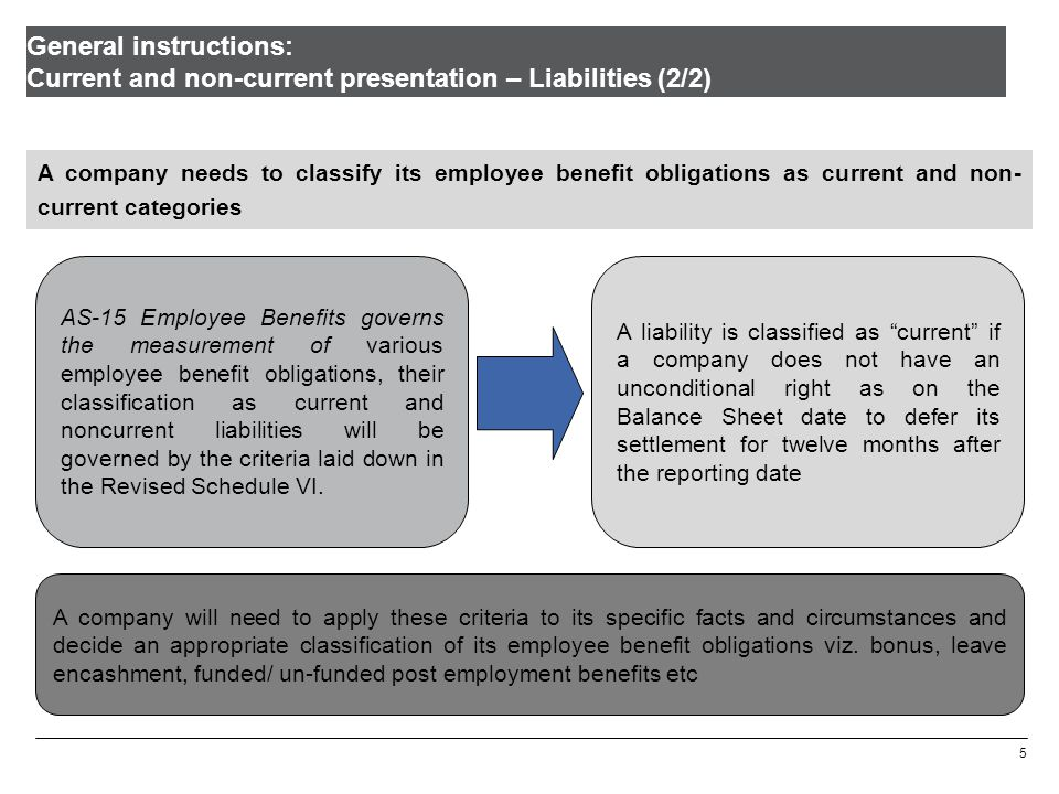 General instructions: Current and non-current presentation – Liabilities (2/2)