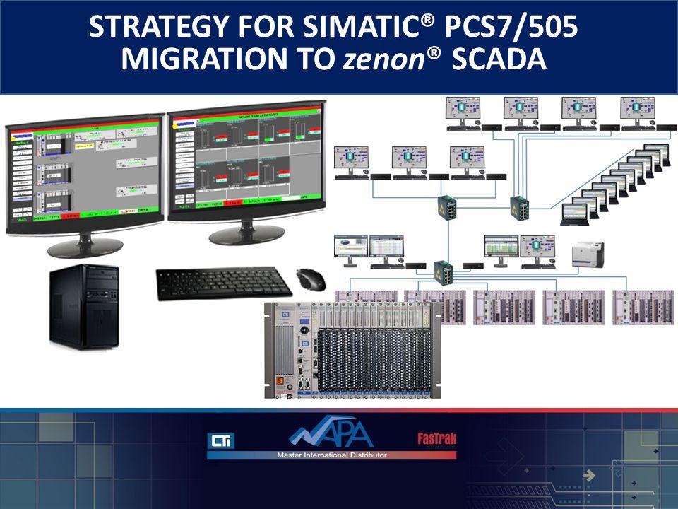 STRATEGY FOR SIMATIC® PCS7/505 MIGRATION TO zenon® SCADA © 2013 - NAPA INTERNATIONAL FRANCE