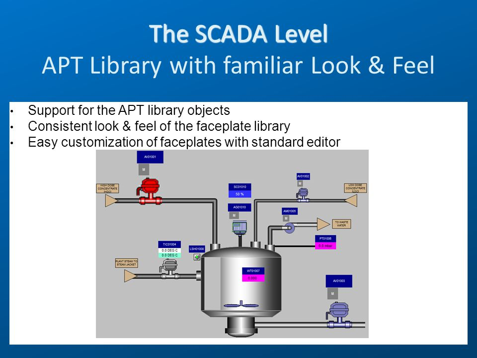 The SCADA Level APT Library with familiar Look & Feel