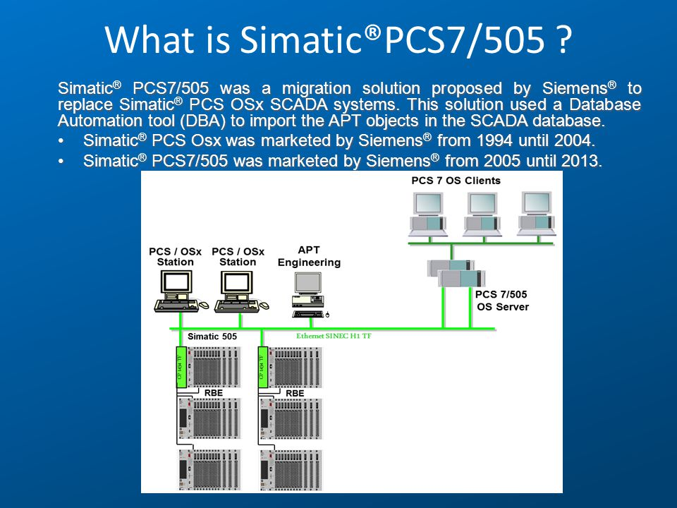 What is Simatic®PCS7/505