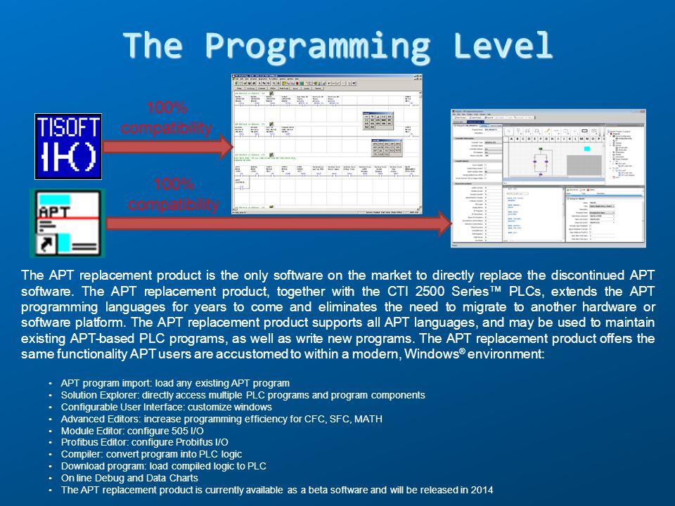 The Programming Level 100% compatibility 100% compatibility