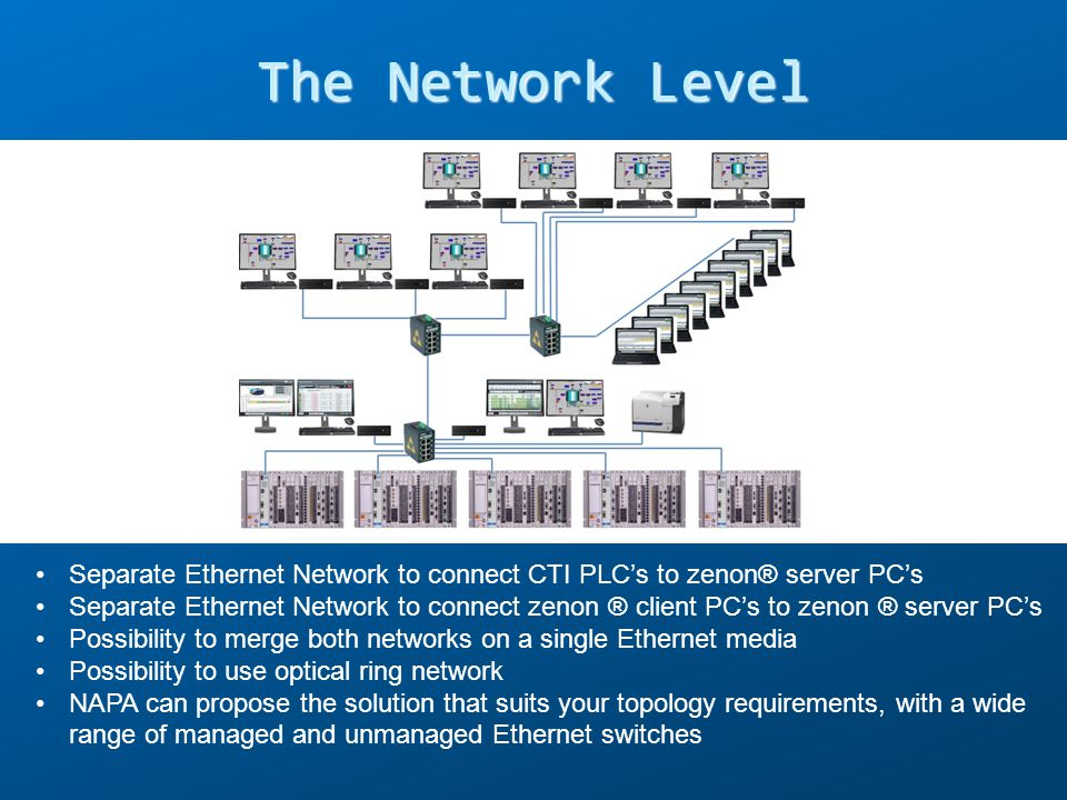 The Network Level The CTI 2500P-ECC1 Ethernet Communication Coprocessor both : optimizes the communication between CTI CPU's and SCADA systems.