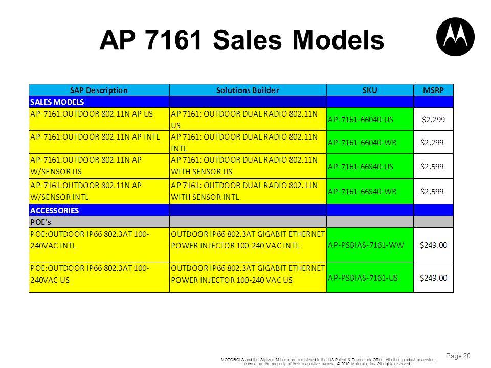 AP 7161 Sales Models