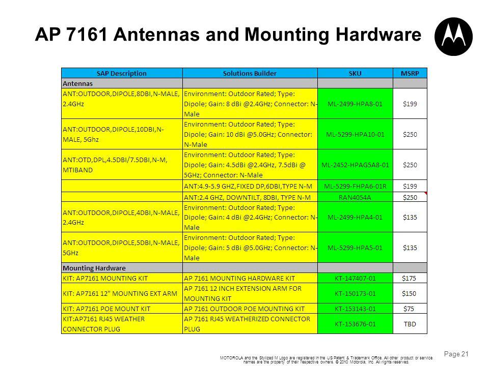 AP 7161 Antennas and Mounting Hardware